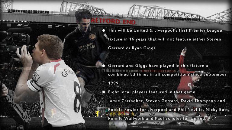 Gerrard Giggs