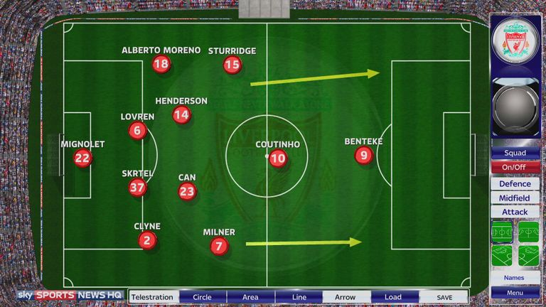 Liverpool's potential formation and set up under Klopp