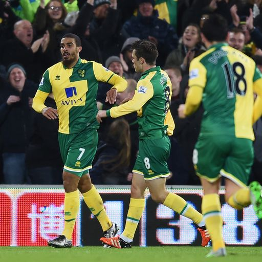 Arsenal fall short at Norwich