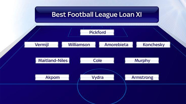 Best Loan XI