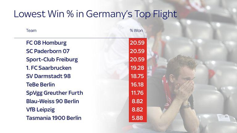 Germany low
