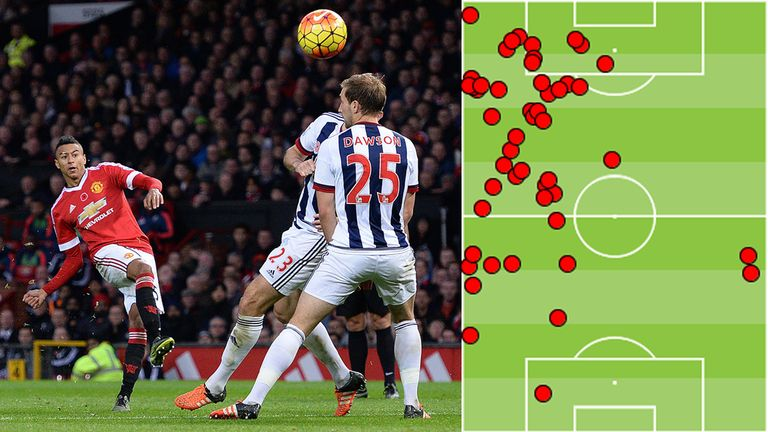 Lingard's touch map for Manchester United against West Brom