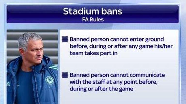 Jose Mourinho's stadium ban explained