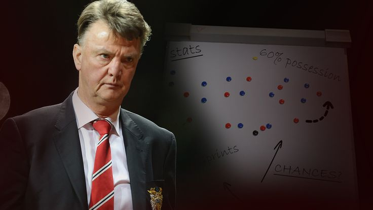 Louis van Gaal's Manchester United are struggling - We look at the stats