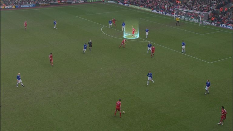 Craig Bellamy had no space to run into when teams defended deep against Liverpool