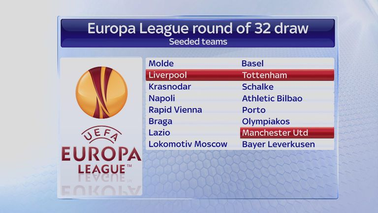 Liverpool, Manchester United and Tottenham are all seeded for the last-32 draw