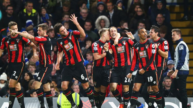 Bournemouth posted a £38.3m loss in 2014/15