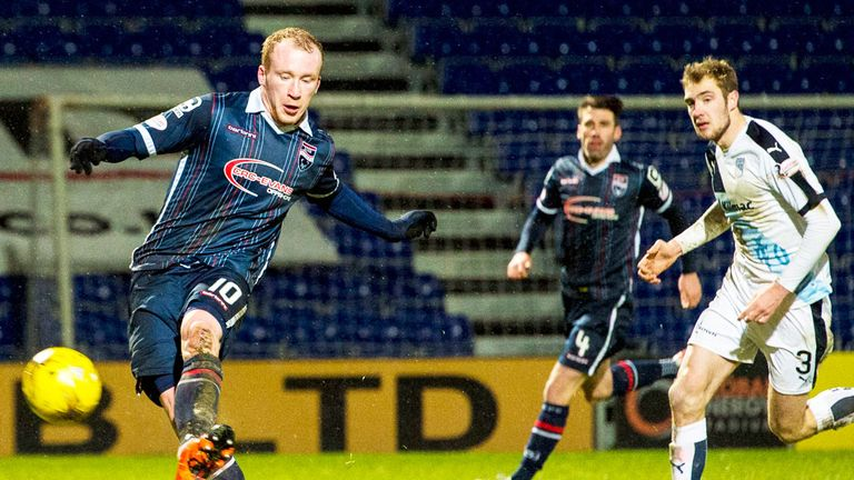 Ross county v aberdeen betting preview nfl online sports betting apps