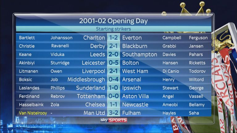 On the opening day of the 2001/02 season, 19 teams started with two up front