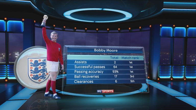 Bobby Moore's match stats from the 1966 World Cup final between England and West Germany, as shown on Monday Night Football