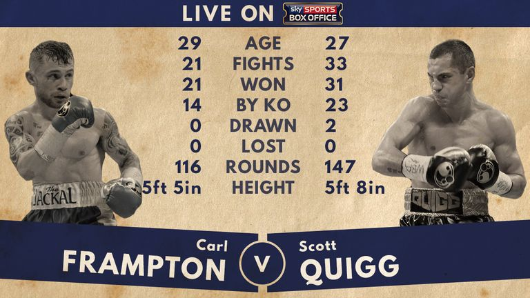 Frampton v Quigg: Tale of the tape