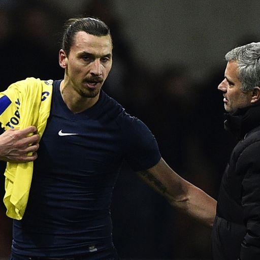 Mourinho and Ibra