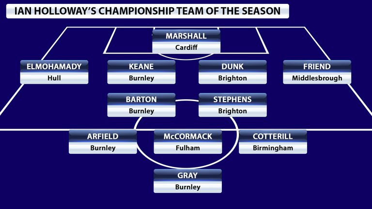 Ian Holloway's Championship Team of the Season