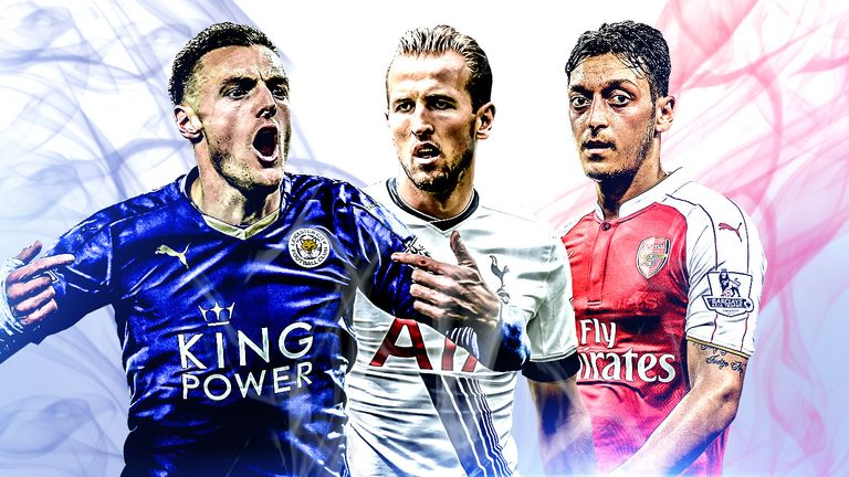 Premier League predictor: Who will be champions and who'll make top