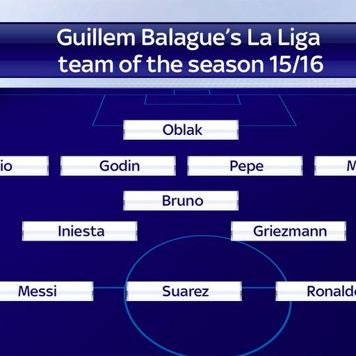 Balague's La Liga best XI