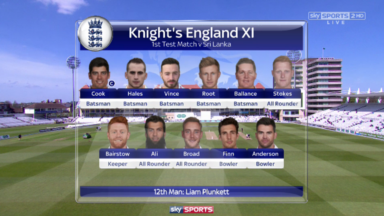 Nick Knight has selected Gary Ballance at No 5 in his England Test team