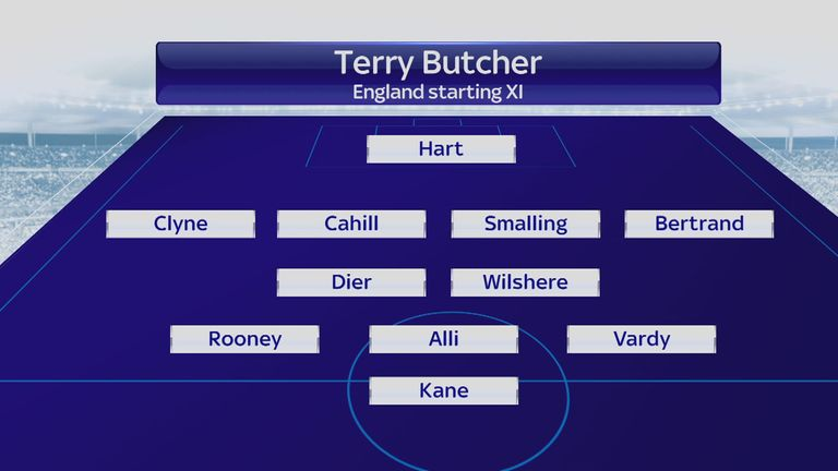 Terry Butcher's side to face Russia on Saturday