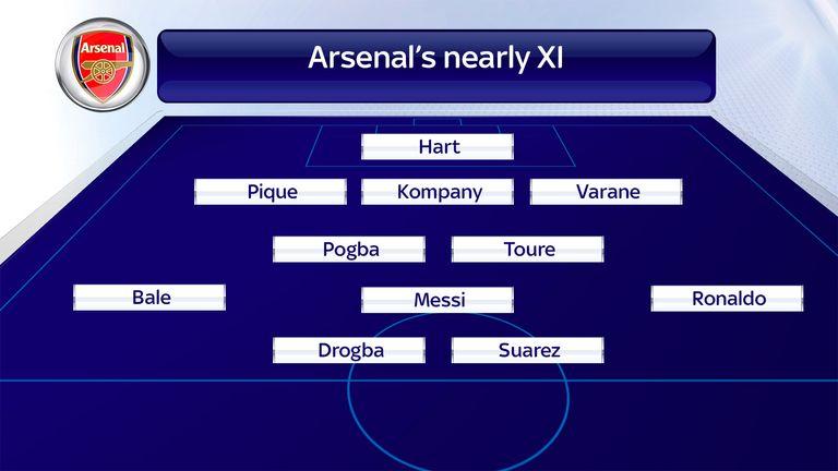 Arsenal nearly XI