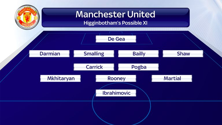 Danny Higginbotham picks one possible starting formation for Manchester United should they sign Paul Pogba