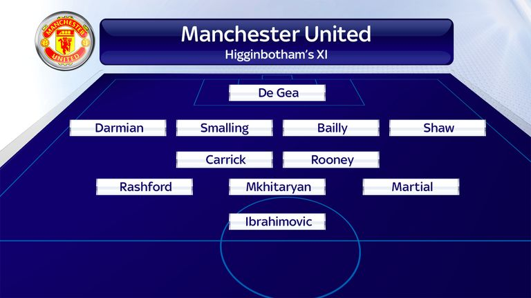 Danny Higginbotham expects Manchester United to line up in a 4-2-3-1 formation