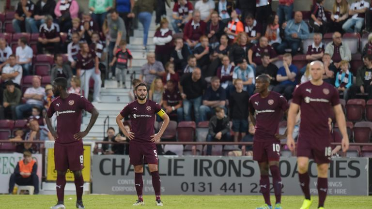 Hearts needed three goals to surpass Birkirkara's away-goal advantage