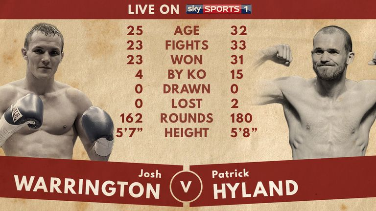 Tale of the Tape: Warrington v Hyland still goes ahead