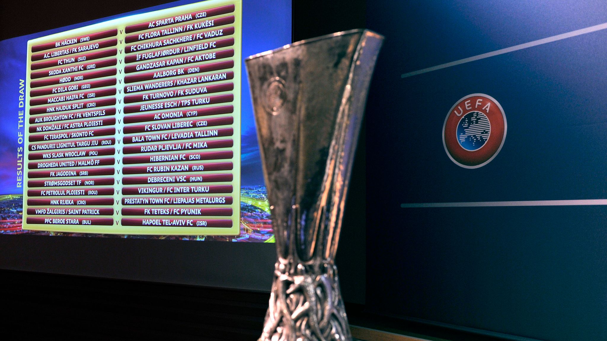 11++ Europa League Trophy Drawing