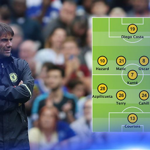 What's new under Conte?