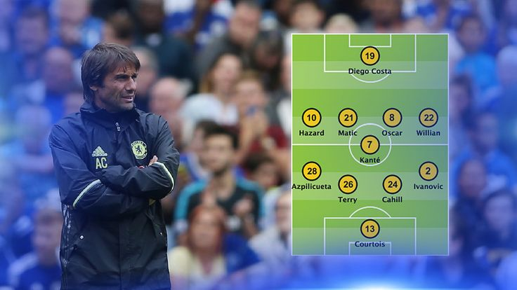 Antonio Conte's team selection for his first Premier League game as Chelsea head coach against West Ham
