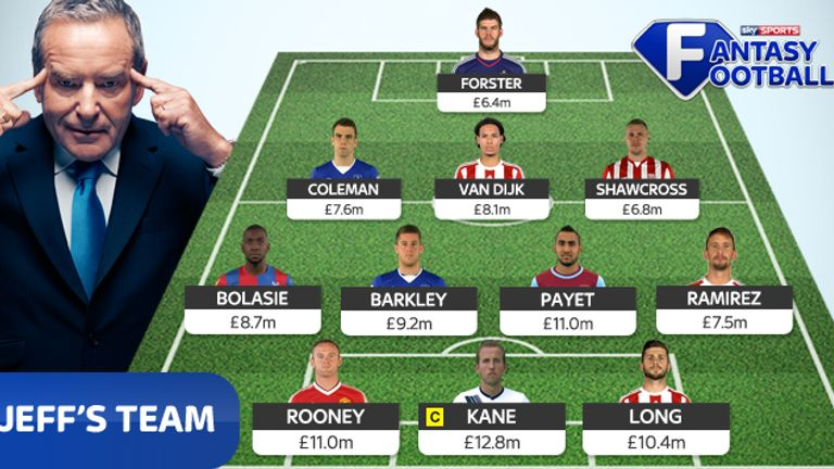 Jeff Stelling has picked his Sky Sports Fantasy Football team for the new season