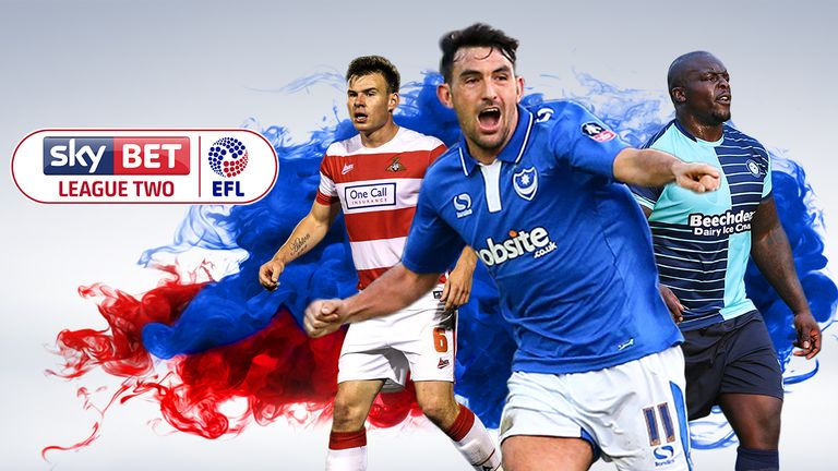 From promotion hopefuls to potential strugglers, swot up on the new Sky Bet League Two season
