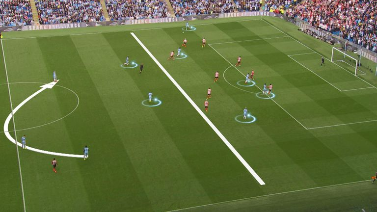 City are divided into two units as they attack, with five players positioned behind the ball and five in front