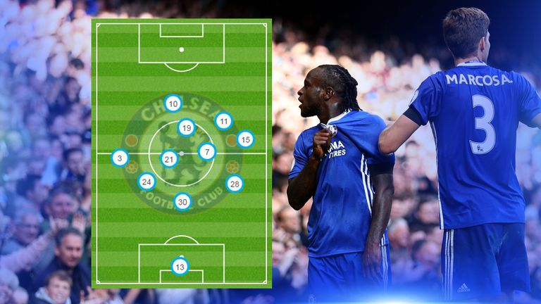 Chelsea's average positions highlight the space Marcos Alonso (3) had to cover