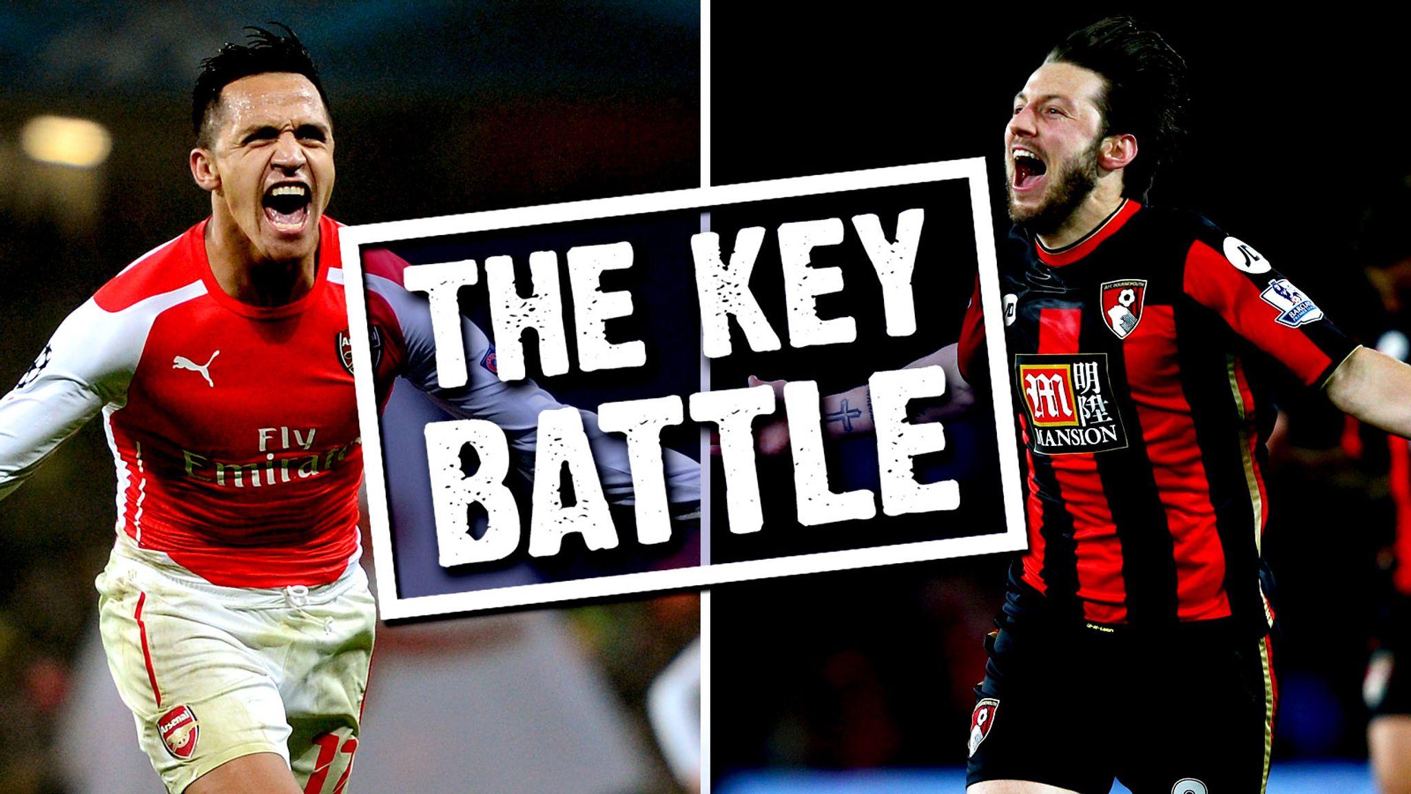 Alexis Sanchez v Harry Arter: Key battle in Arsenal v