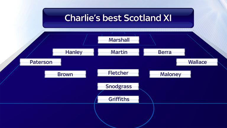 Charlie Nicholas' best Scotland XI