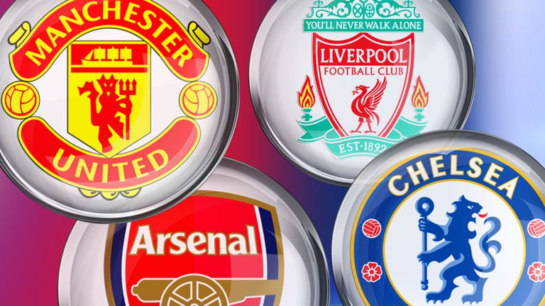 Who Are The Most Followed Clubs And Players On Instagram Football News Sky Sports