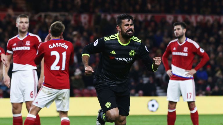 Diego Costa has the best shooting accuracy out of the six strikers