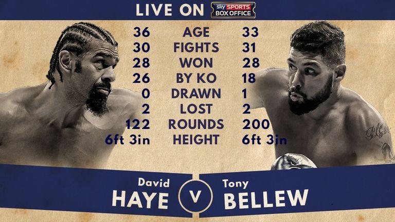 Tale of the Tape - Haye v Bellew