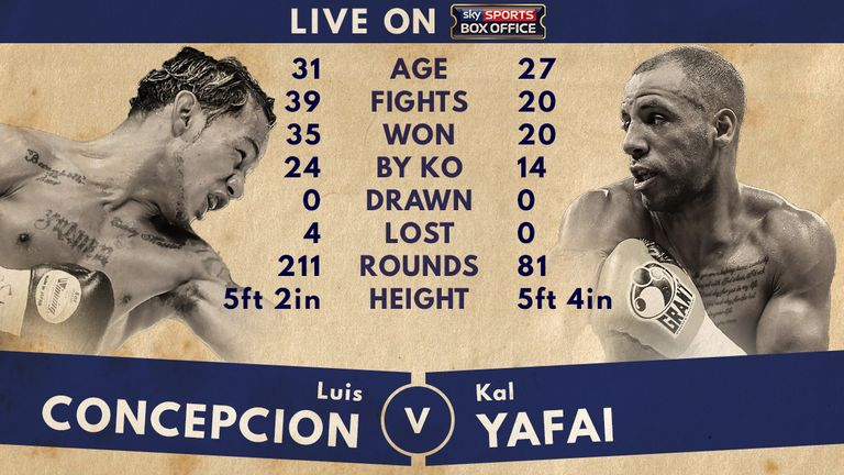 Tale of the Tape - Luis Concepcion v Kal Yafai
