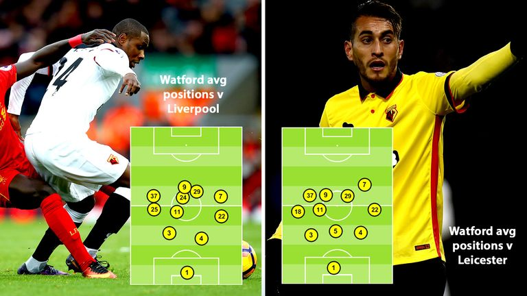 Watford's switch to a 3-4-3 against Leicester moved Pereyra (37) closer to Deeney