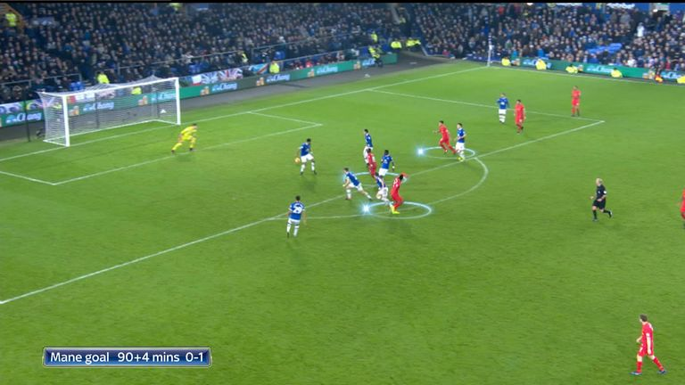 Sadio Mane's late winner for Liverpool against Everton highlighted how Jurgen Klopp's sides play with their forwards very narrow