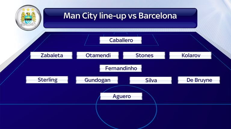 Manchester City went with a 4-1-4-1 for their win over Barcelona