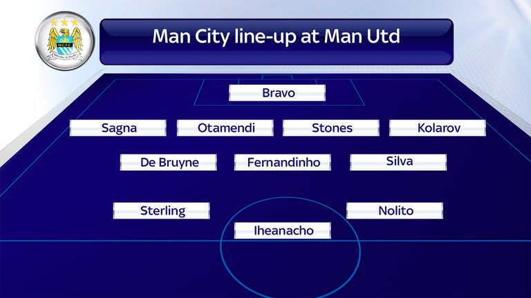 Manchester City went with a 4-3-3 in their Premier League win at Manchester United