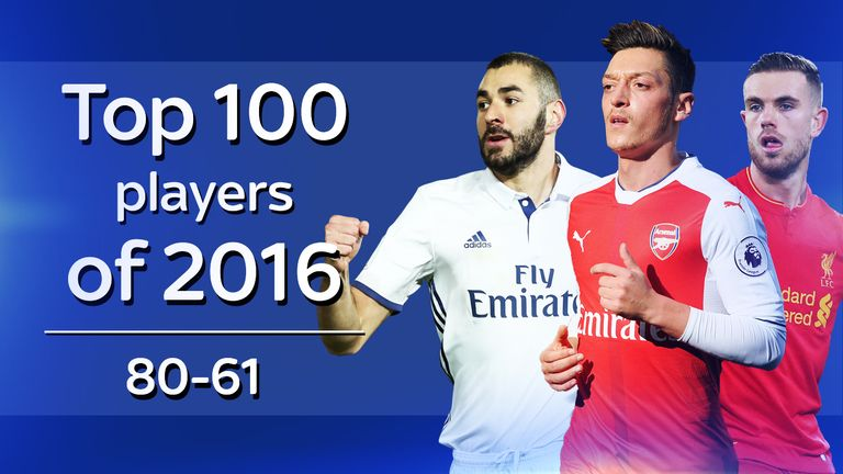 WhoScored.com Top 100 players of 2016