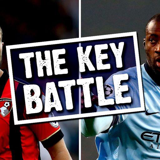 Key Battle: Wilshere v Toure