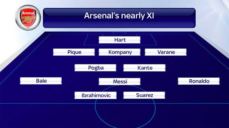 Arsenal's Nearly XI