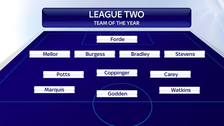 League Two Team of the Year