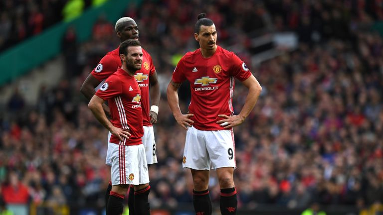 Man Utd did not make it into the top four predictions of any of the Sky Sports pundits