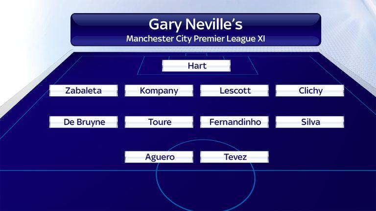 Gary Neville's Manchester City Premier League XI