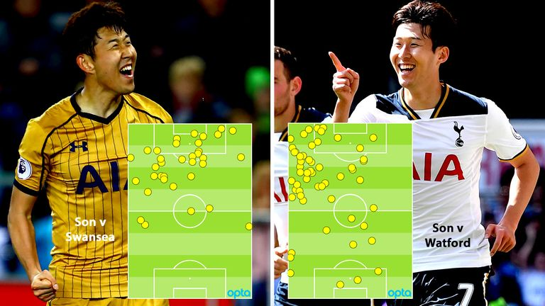 Heung-min Son has thrived in both a central striking position and supporting role